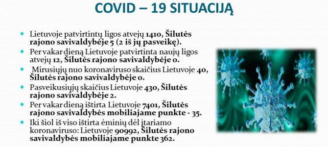 2020 m. balandžio 24 d. duomenys apie COVID-19 situaciją